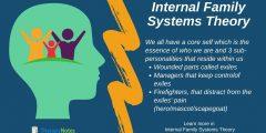 ما هو العلاج بالأنظمة الأسرية؟